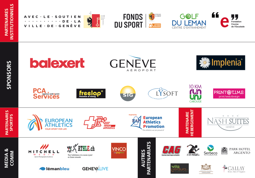 AtletiCAGenève, 32e meeting international de Genève (SUI) – EAP Circuit